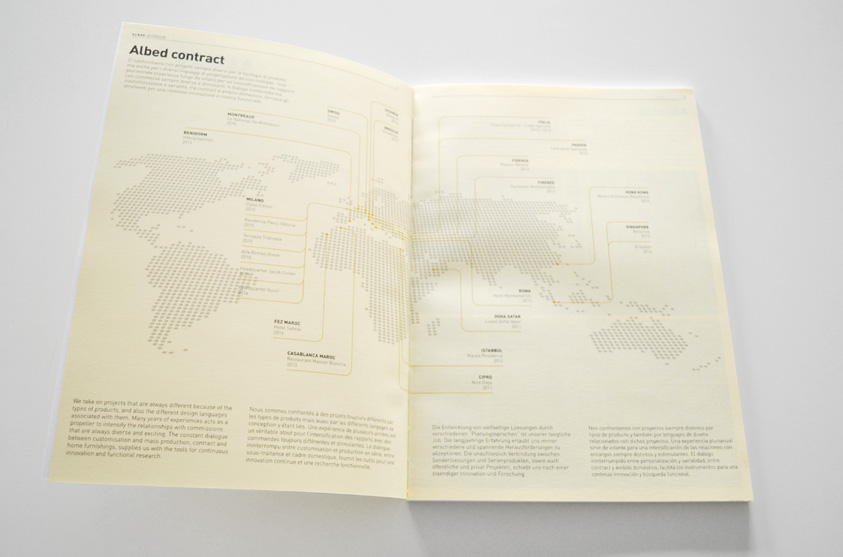 catalogo albed archibook